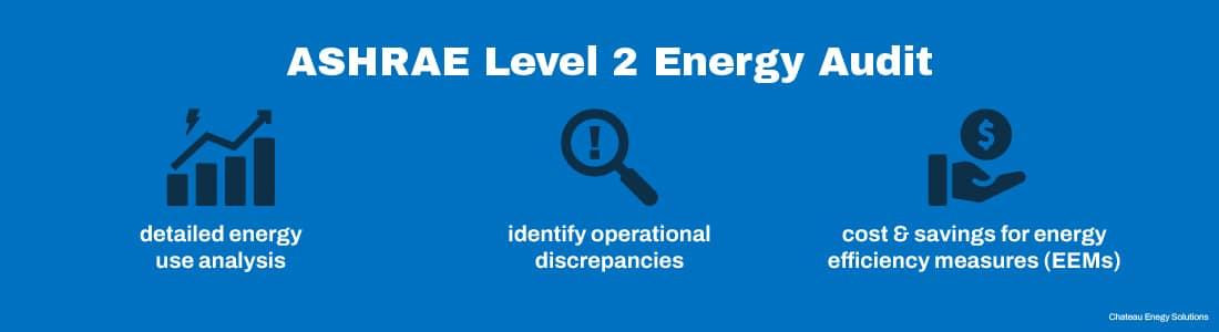 What a ASHRAE level 2 energy audit involves